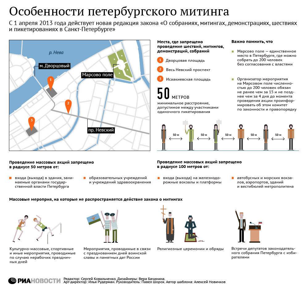 Особенности петербургского митинга