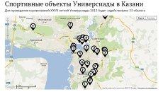 Спортивные объекты Универсиады в Казани