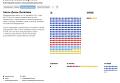 Политика партий: кластерный анализ голосований депутатов
