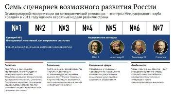 Семь сценариев возможного развития России