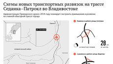 Схемы новых транспортных развязок на трассе Седанка - Патрокл во Владивостоке