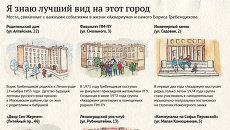 Места, связанные с важными событиями в жизни Аквариума и самого Бориса Гребенщикова