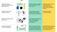 Онкология: мифы и факты о болезни