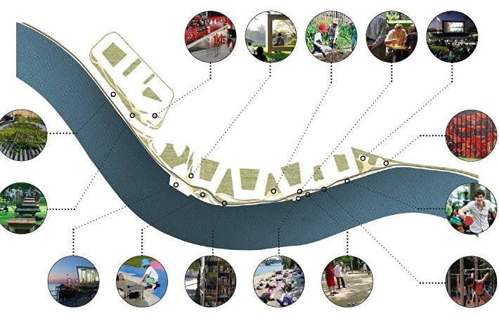 проект Берег города