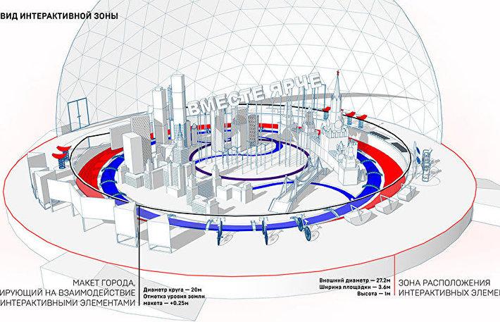 Проектное решение интерактивного макета Москвы